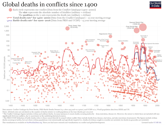 peace-index